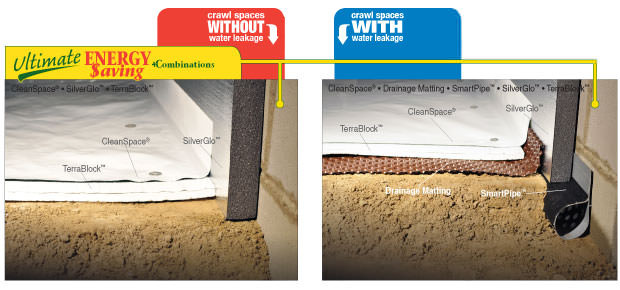 Without Water Leakage Features 10 Mil Encapsulation Liner Over Terrablock Floor Insulation